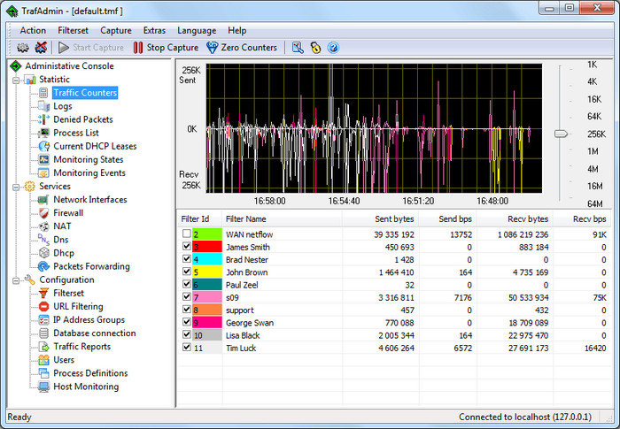 TMeter Freeware Edition Full
