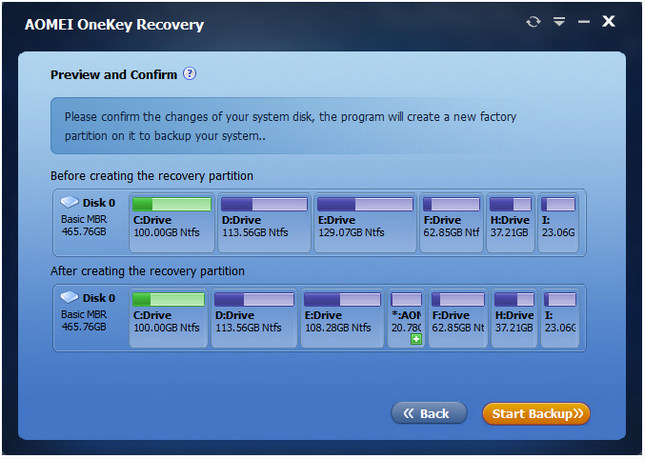 AOMEi OneKey Recovery indir