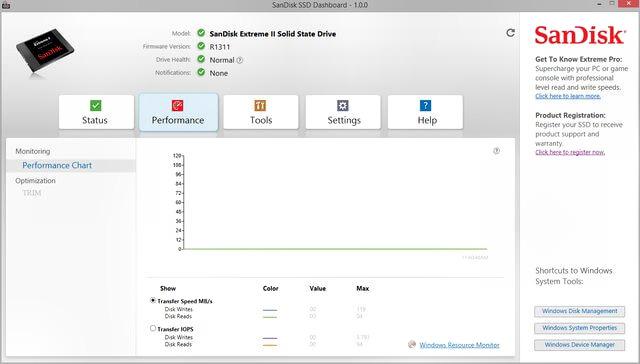 SanDisk SSD Dashboard Full